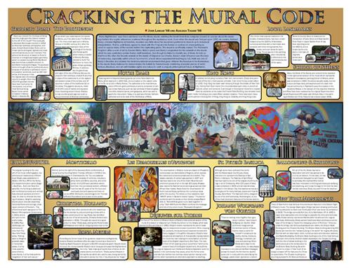 Cracking the Mural Code