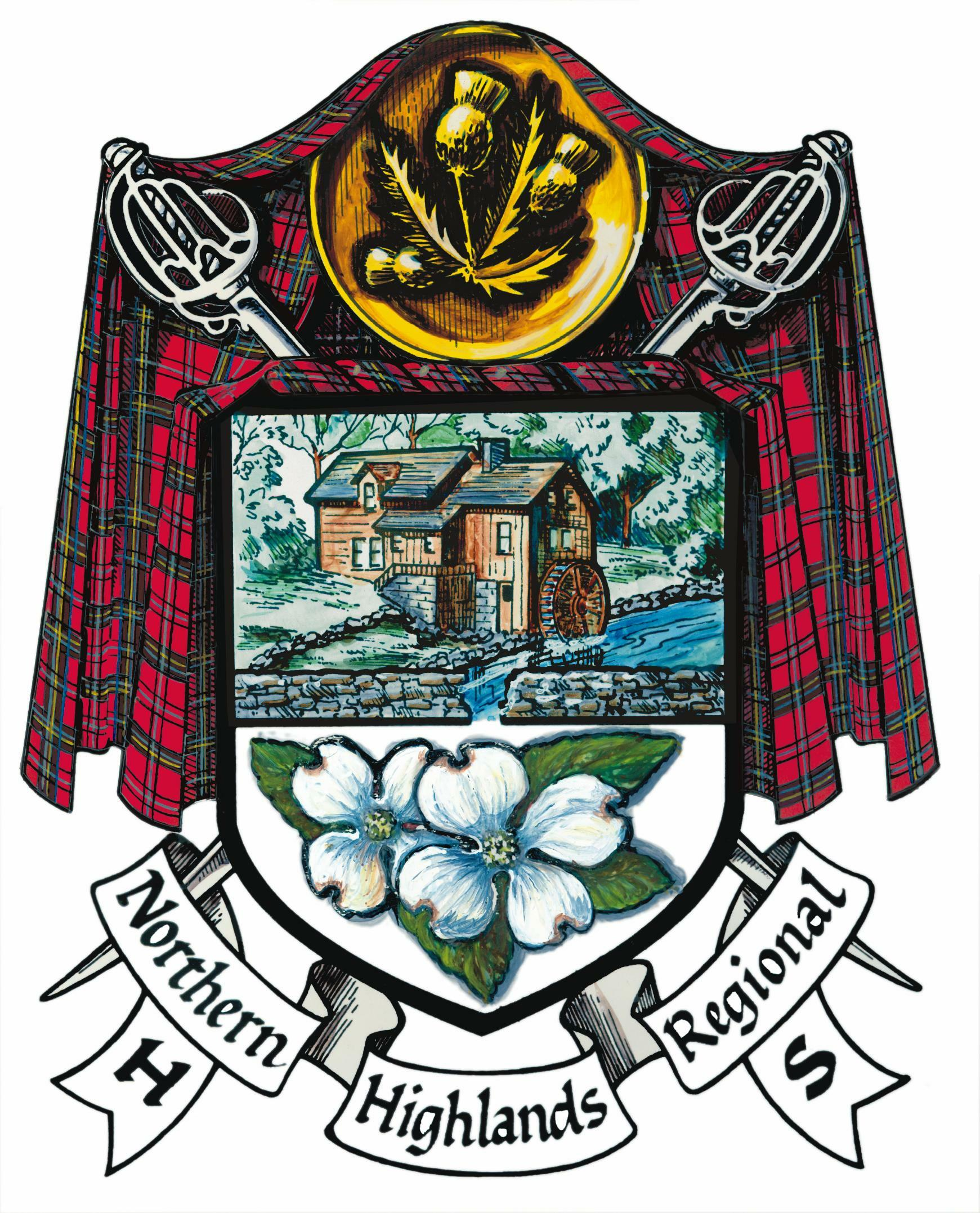 Highland games nj